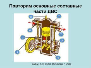 Повторим основные составные части ДВС Бавкун Т.Н. МБОУ ОСОШ№3 г. Очер