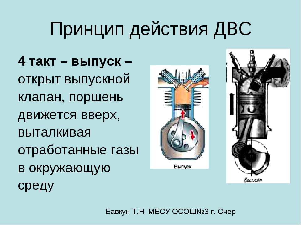 Принцип действия ДВС 4 такт – выпуск – открыт выпускной клапан, поршень движе...