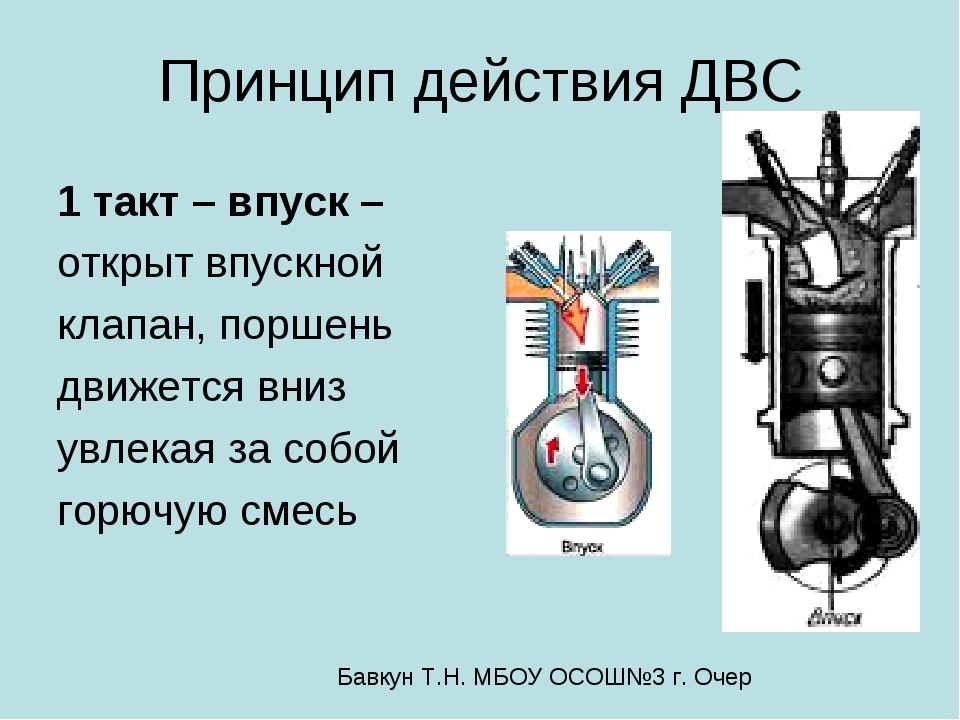 Принцип действия ДВС 1 такт – впуск – открыт впускной клапан, поршень движетс...