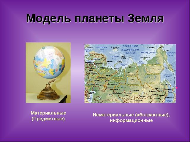 Модель планеты Земля Материальные (Предметные) Нематериальные (абстрактные),...