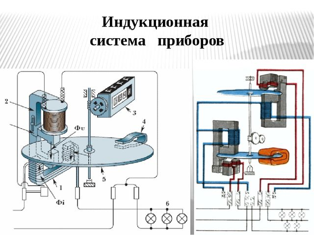 Индукционная система приборов