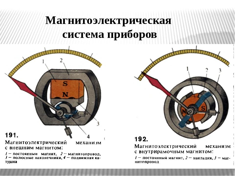 Магнитоэлектрическая система приборов