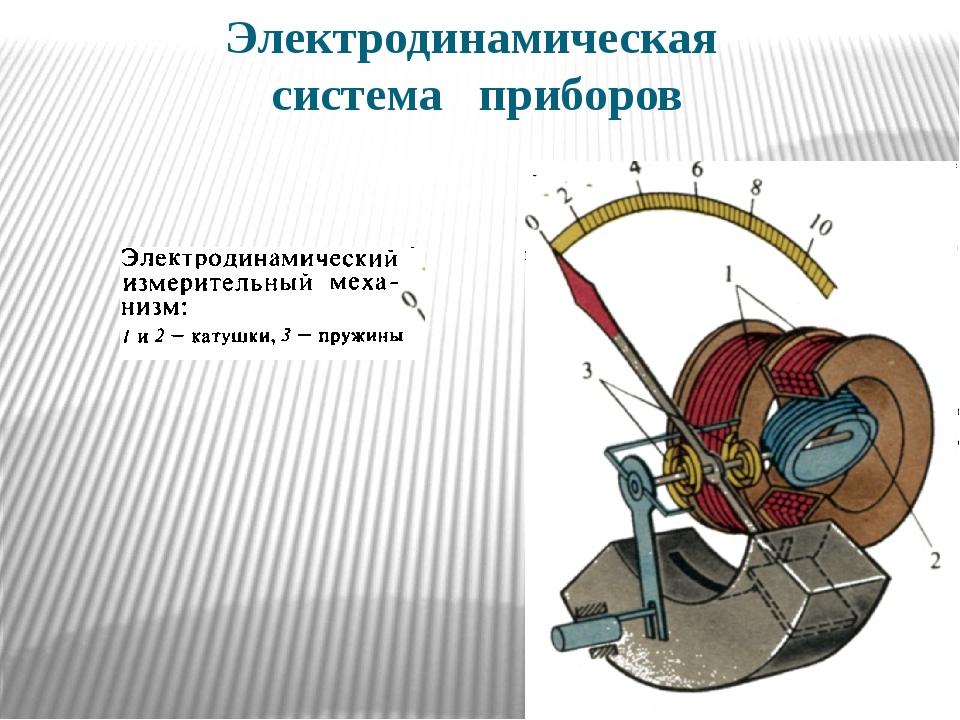 Электродинамическая система приборов