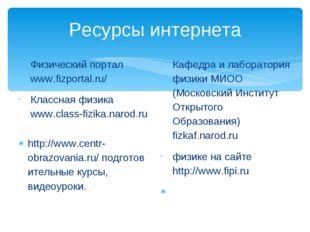 Ресурсы интернета Физический портал www.fizportal.ru/ Классная физика www.cl
