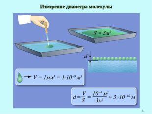 * Измерение диаметра молекулы