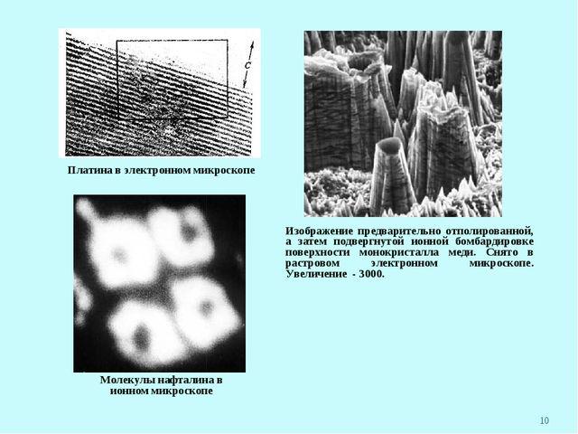 * Платина в электронном микроскопе Молекулы нафталина в ионном микроскопе Изо...