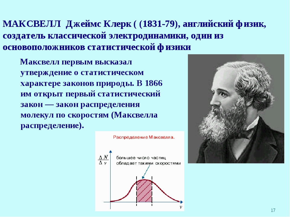 * МАКСВЕЛЛ Джеймс Клерк ( (1831-79), английский физик, создатель классической...