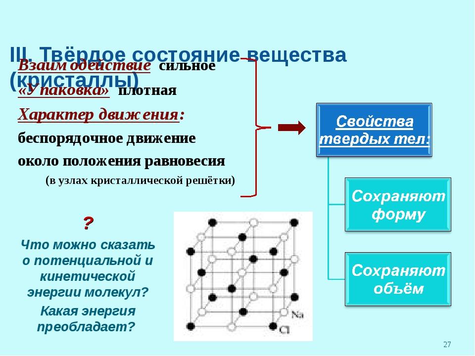 III. Твёрдое состояние вещества (кристаллы) Взаимодействие сильное «Упаковка...
