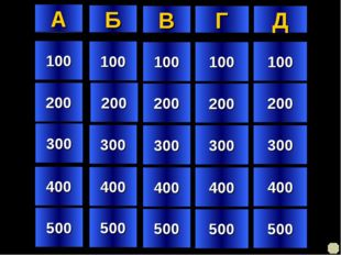 500 400 300 500 400 300 100 200 500 400 300 200 100 500 400 300 100 500 400 3