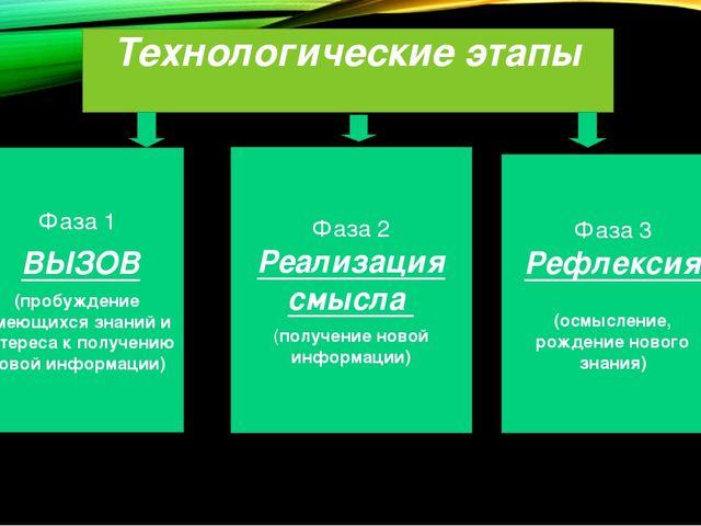 Технологические этапы Фаза 1 ВЫЗОВ (пробуждение имеющихся знаний и интереса к...
