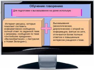Обучение говорению Интернет-ресурсы, которые помогают составить информативное