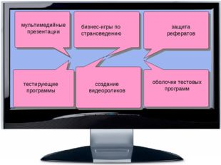 мультимедийные презентации бизнес-игры по страноведению защита рефератов тест