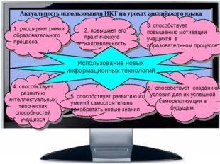 Актуальность использования ИКТ на уроках английского языка Использование новы