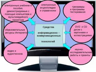 Средства информационно –коммуникационных технологий электронные энциклопеди