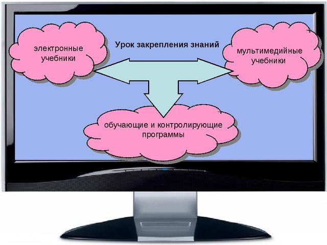 мультимедийные учебники электронные учебники обучающие и контролирующие прогр...