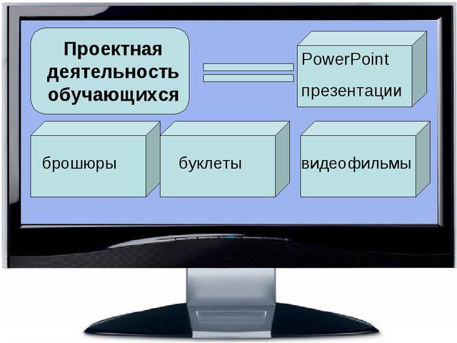 Проектная деятельность обучающихся PowerPoint  презентации брошюры буклеты в...