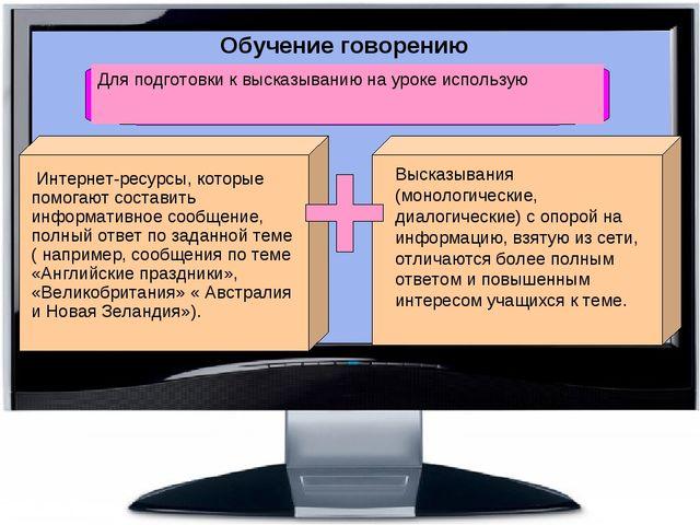 Обучение говорению Интернет-ресурсы, которые помогают составить информативное...