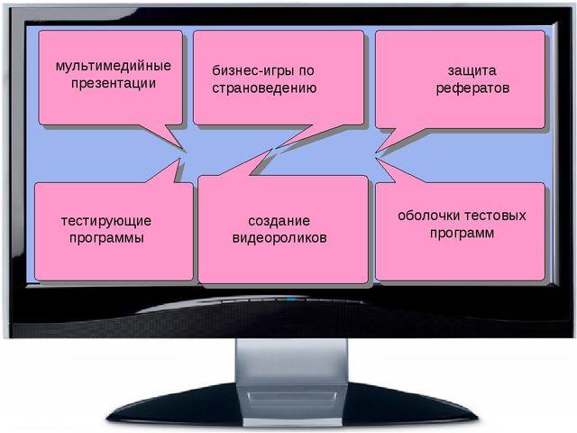 мультимедийные презентации бизнес-игры по страноведению защита рефератов тест...