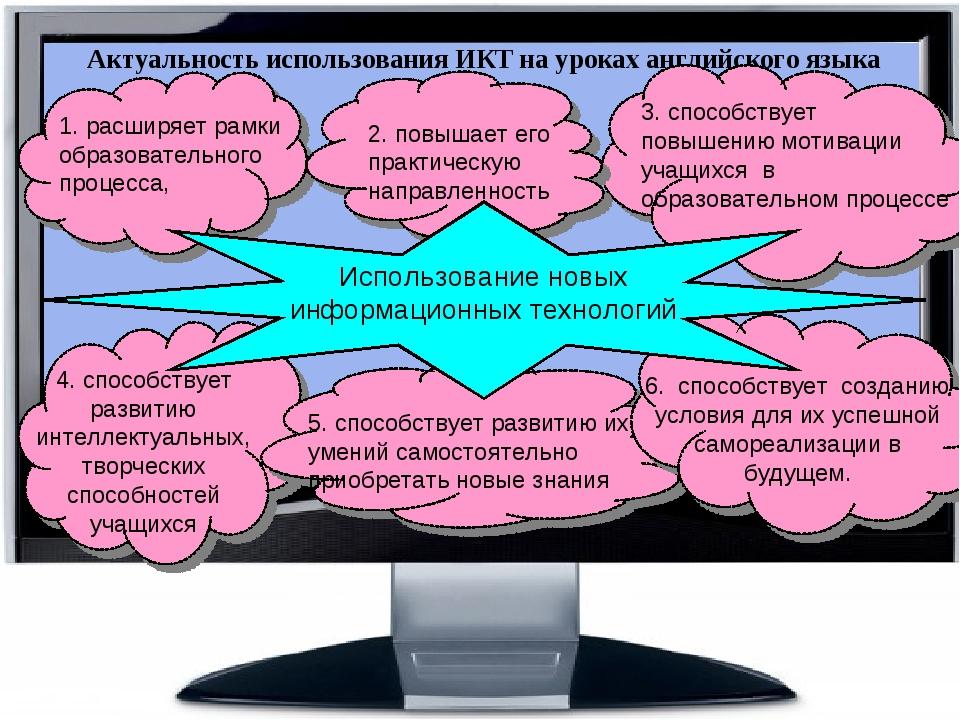 Актуальность использования ИКТ на уроках английского языка Использование новы...