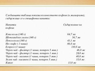 Следващата таблица показва количеството кофеин (в милиграми), съдържащо се в