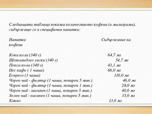 Следващата таблица показва количеството кофеин (в милиграми), съдържащо се в...