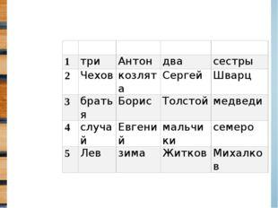 Ключи: Б4, Г2, В1, А3.  А Б В Г 1 три Антон два сестры 2 Чехов козлята Серг