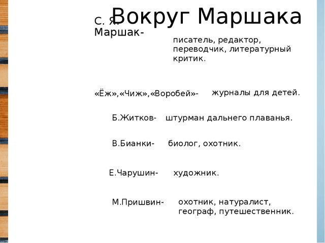 С. Я. Маршак- писатель, редактор, переводчик, литературный критик. «Ёж»,«Чиж»...