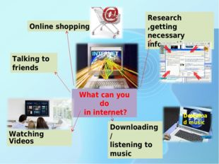 What can you do in internet? Talking to friends Online shopping Watching Vide