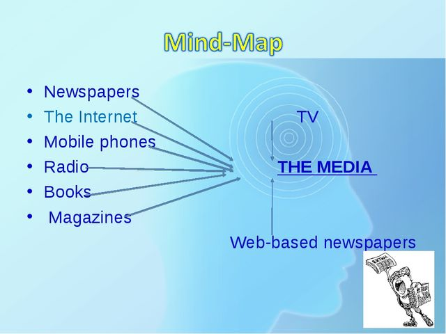 * Newspapers The Internet TV Mobile phones Radio THE MEDIA Books Magazines We...
