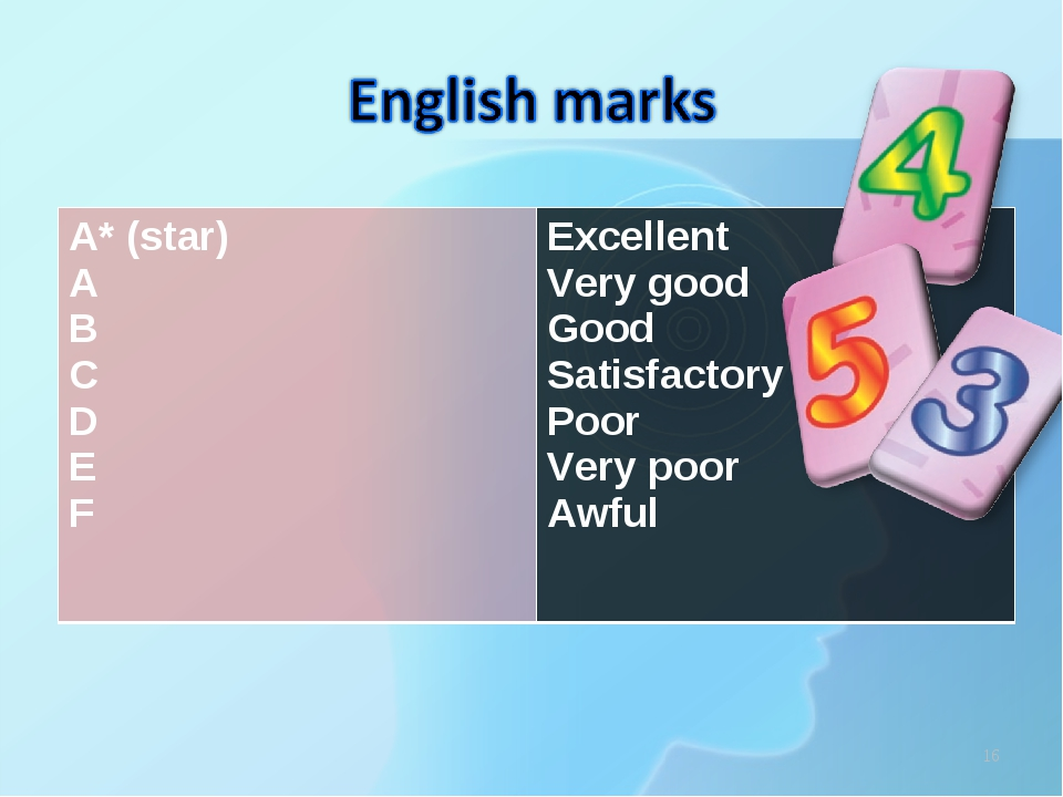 * A* (star) A B	 C D E F	Excellent Very good Good Satisfactory Poor Very poor...
