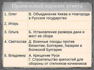 Правильный вариант ответа 1. Олег В. Объединение Киева и Новгорода в Русское