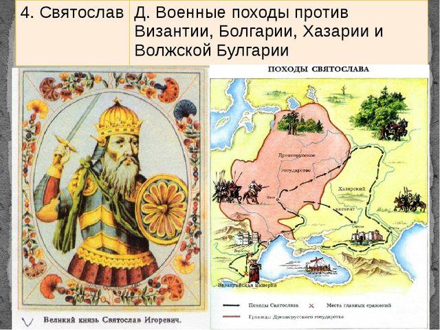 4. Святослав Д. Военные походы против Византии, Болгарии, Хазарии и ВолжскойБ...