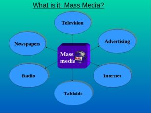 Mass media Newspapers Television Radio Internet Advertising Tabloids What is