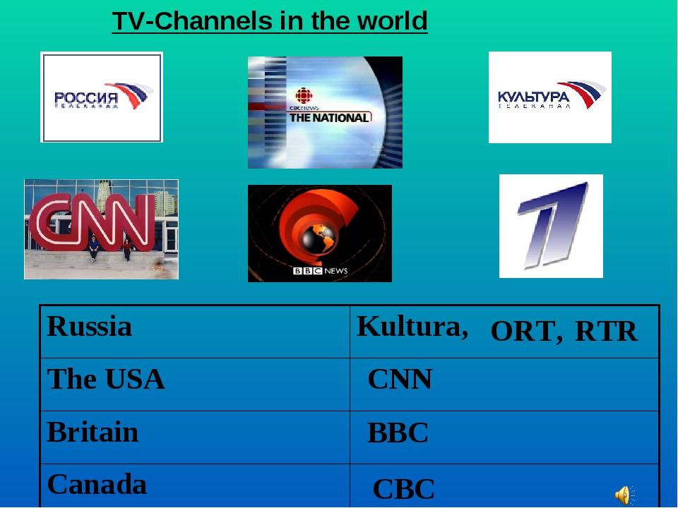 CNN BBC CBC ORT, RTR TV-Channels in the world RussiaKultura, The USA Britai...