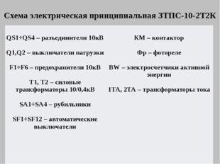 Схема электрическая принципиальная ЗТПС-10-2Т2К QS1÷QS4 – разъединители 10кВ