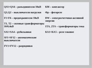 Схема электрическая принципиальная ЗТПС-10-2Т2В QS1÷QS4 – разъединители 10кВ