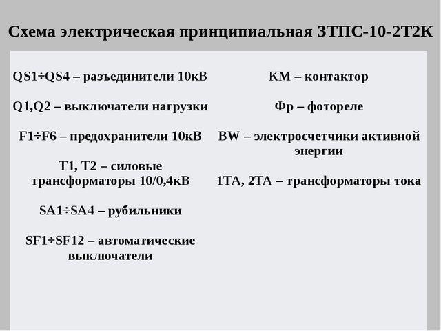 Схема электрическая принципиальная ЗТПС-10-2Т2К QS1÷QS4 – разъединители 10кВ...