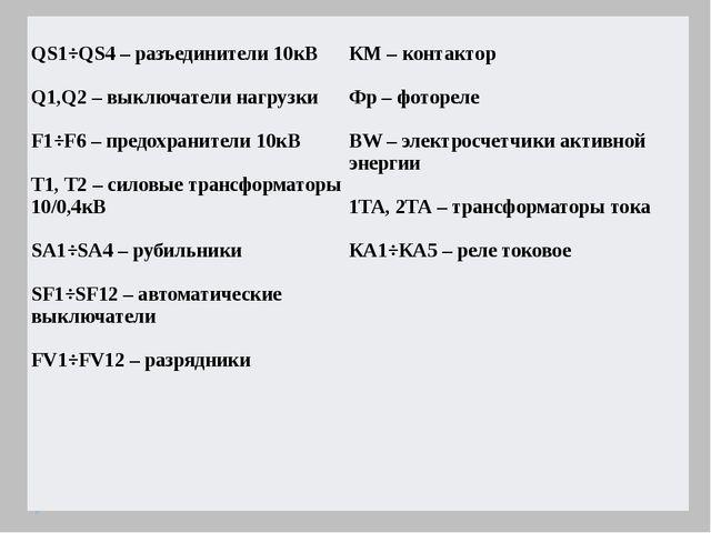 Схема электрическая принципиальная ЗТПС-10-2Т2В QS1÷QS4 – разъединители 10кВ...