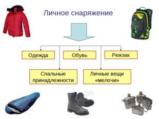 Личное снаряжение Одежда Обувь Рюкзак Спальные принадлежности Личные вещи «ме