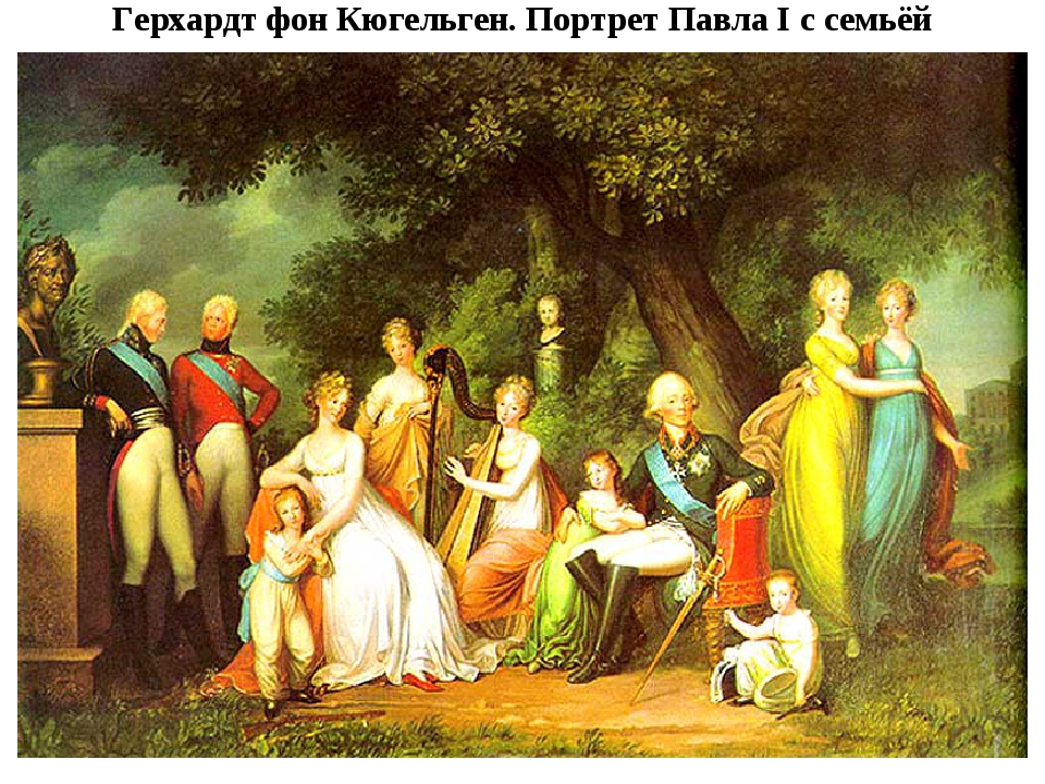 Герхардт фон Кюгельген. Портрет Павла I с семьёй