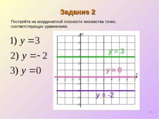 * Задание 2 y = 3 Постройте на координатной плоскости множества точек, соотве