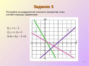 * Задание 3 Постройте на координатной плоскости множества точек, соответствую
