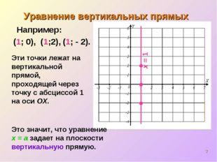 * (1; - 2). Например: (1; 0), Эти точки лежат на вертикальной прямой, проходя