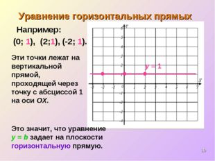 * (-2; 1). Например: (0; 1), Эти точки лежат на вертикальной прямой, проходящ