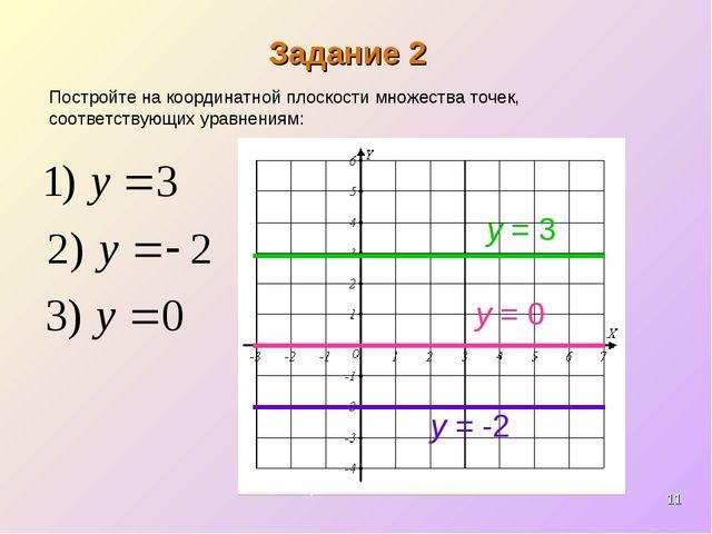 * Задание 2 y = 3 Постройте на координатной плоскости множества точек, соотве...