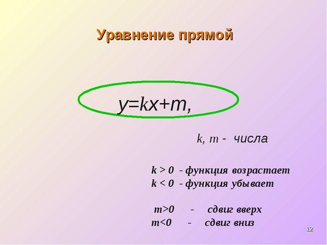 * Уравнение прямой у=kх+m, k, m- числа k > 0 - функция возрастает k < 0 - фу...