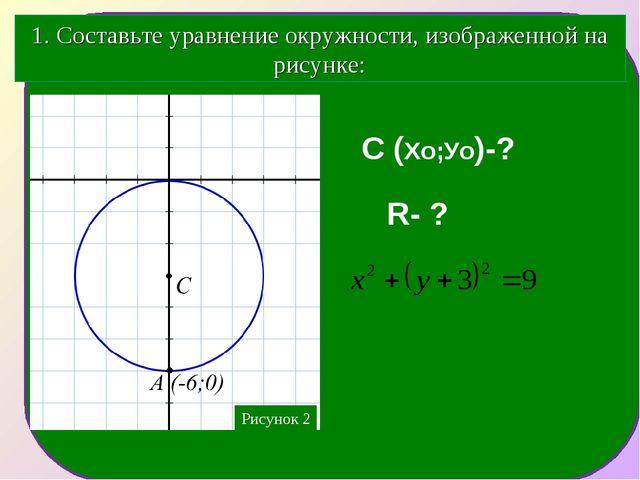 1. Составьте уравнение окружности, изображенной на рисунке: R- ? С (Хо;Уо)-?