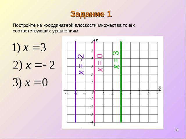 * Задание 1 x = 3 Постройте на координатной плоскости множества точек, соотве...