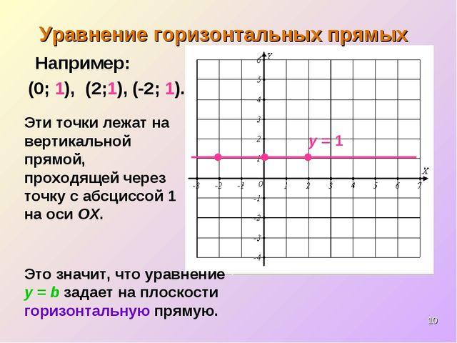 * (-2; 1). Например: (0; 1), Эти точки лежат на вертикальной прямой, проходящ...