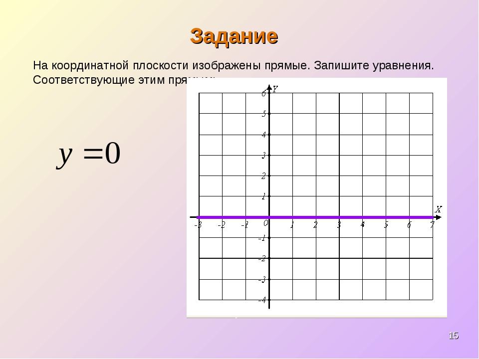 * Задание На координатной плоскости изображены прямые. Запишите уравнения. Со...